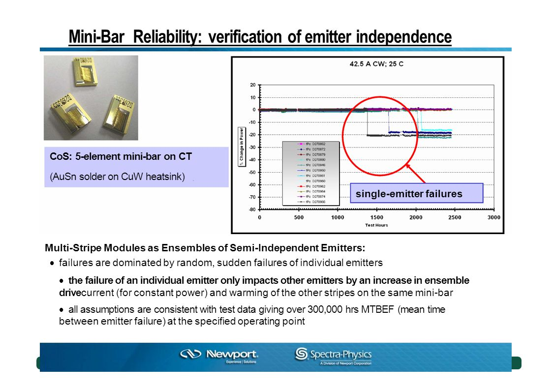 92 Mini-Bar Reliability: verification of emitter independence Multi-Stripe Modules as Ensembles of Semi-Independent Emitters:  failures are dominated