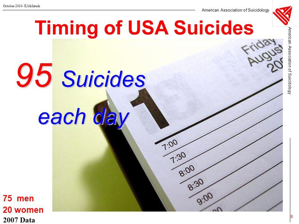 American Association of Suicidology October 2010- JLMcIntosh 2007 Data 19 International Comparisons USA has moderate suicide rates  Data from World Health Organization USA USA Men Women