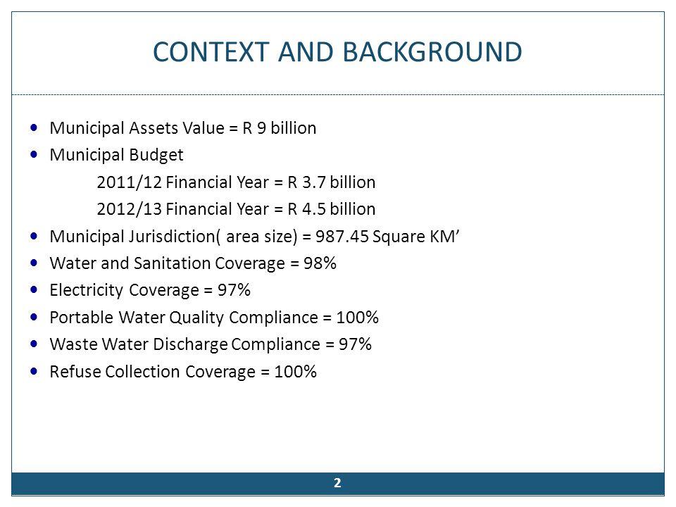 CONTEXT AND BACKGROUND Municipal Assets Value = R 9 billion Municipal Budget 2011/12 Financial Year = R 3.7 billion 2012/13 Financial Year = R 4.5 bil