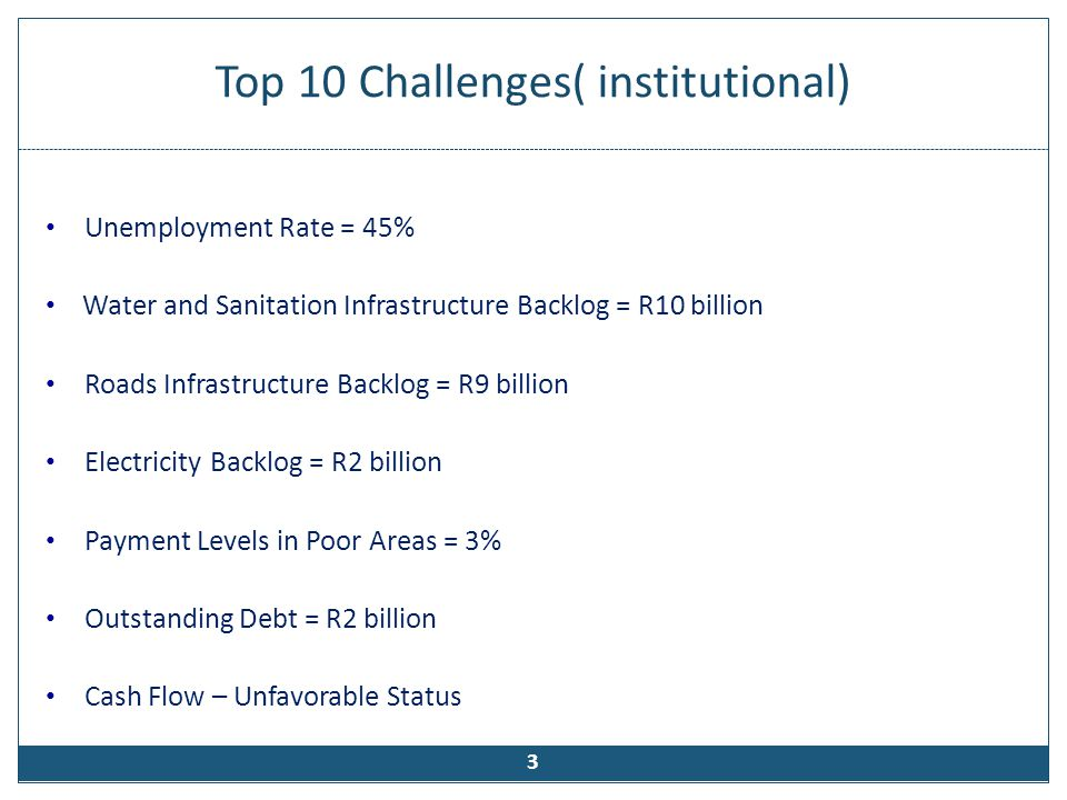 Top 10 Challenges( institutional) Unemployment Rate = 45% Water and Sanitation Infrastructure Backlog = R10 billion Roads Infrastructure Backlog = R9