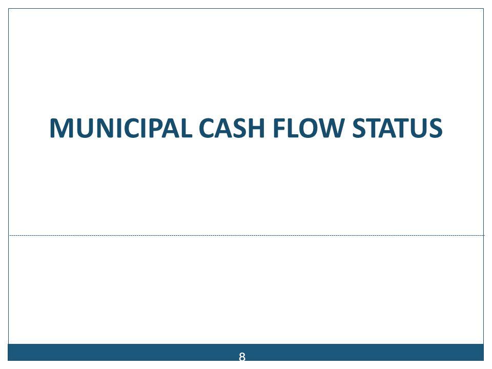 MUNICIPAL CASH FLOW STATUS 8