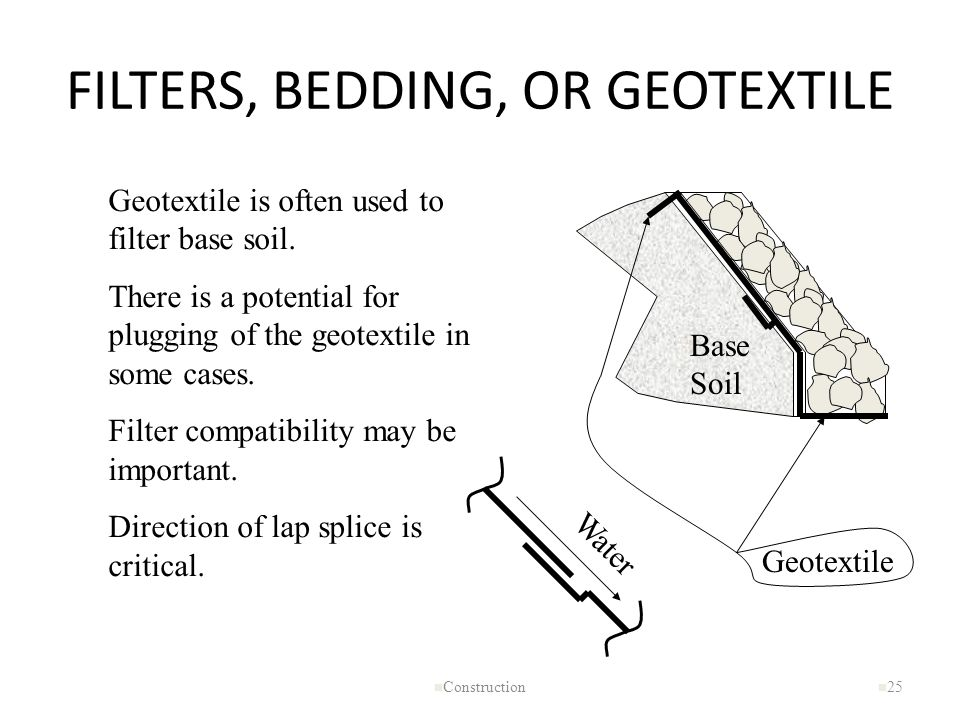 FILTERS, BEDDING, OR GEOTEXTILE n Construction n 25 Base Soil Geotextile Geotextile is often used to filter base soil. There is a potential for pluggi
