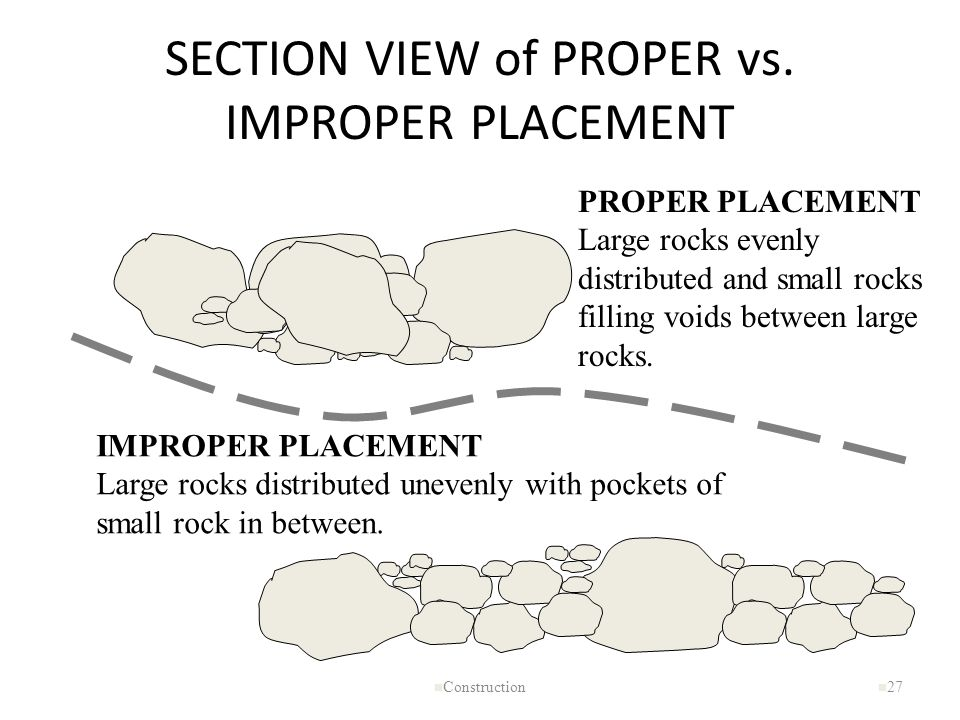 SECTION VIEW of PROPER vs. IMPROPER PLACEMENT n Construction n 27 PROPER PLACEMENT Large rocks evenly distributed and small rocks filling voids betwee