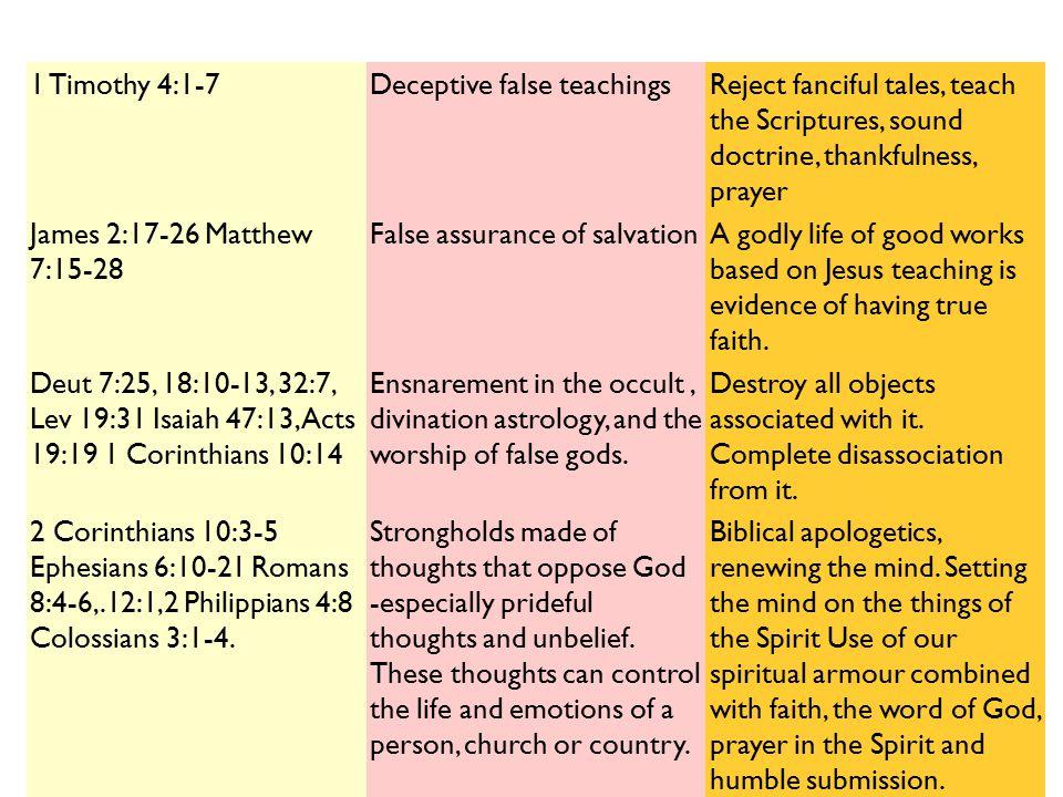 1 Timothy 4:1-7Deceptive false teachingsReject fanciful tales, teach the Scriptures, sound doctrine, thankfulness, prayer James 2:17-26 Matthew 7:15-2