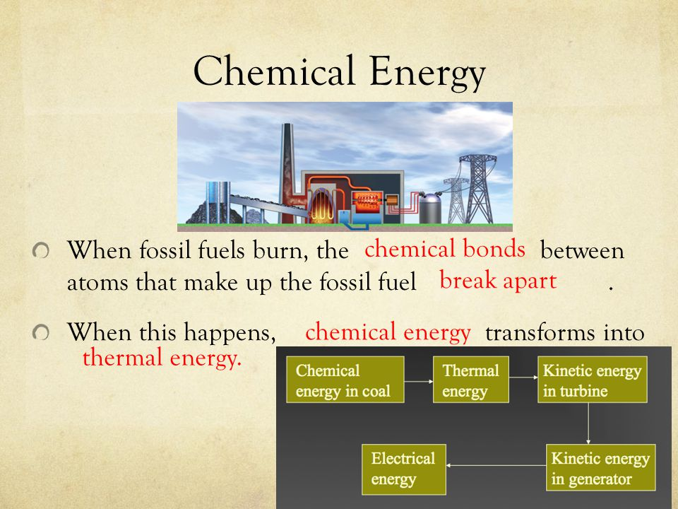 When fossil fuels burn, the between atoms that make up the fossil fuel. When this happens, transforms into chemical bonds break apart chemical energy