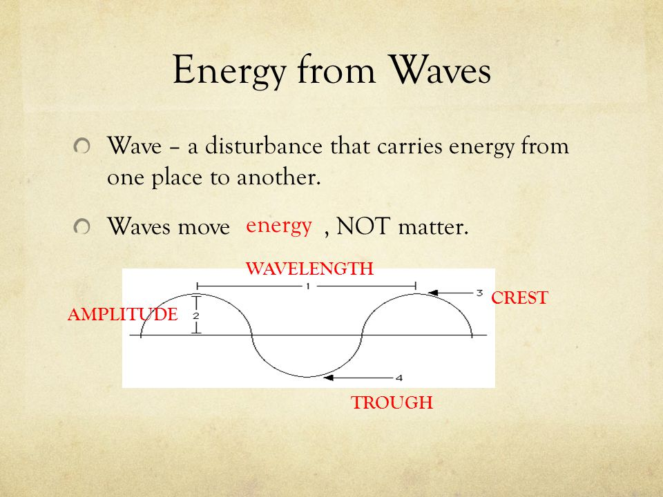 Energy from Waves Wave – a disturbance that carries energy from one place to another. Waves move, NOT matter. energy WAVELENGTH CREST TROUGH AMPLITUDE
