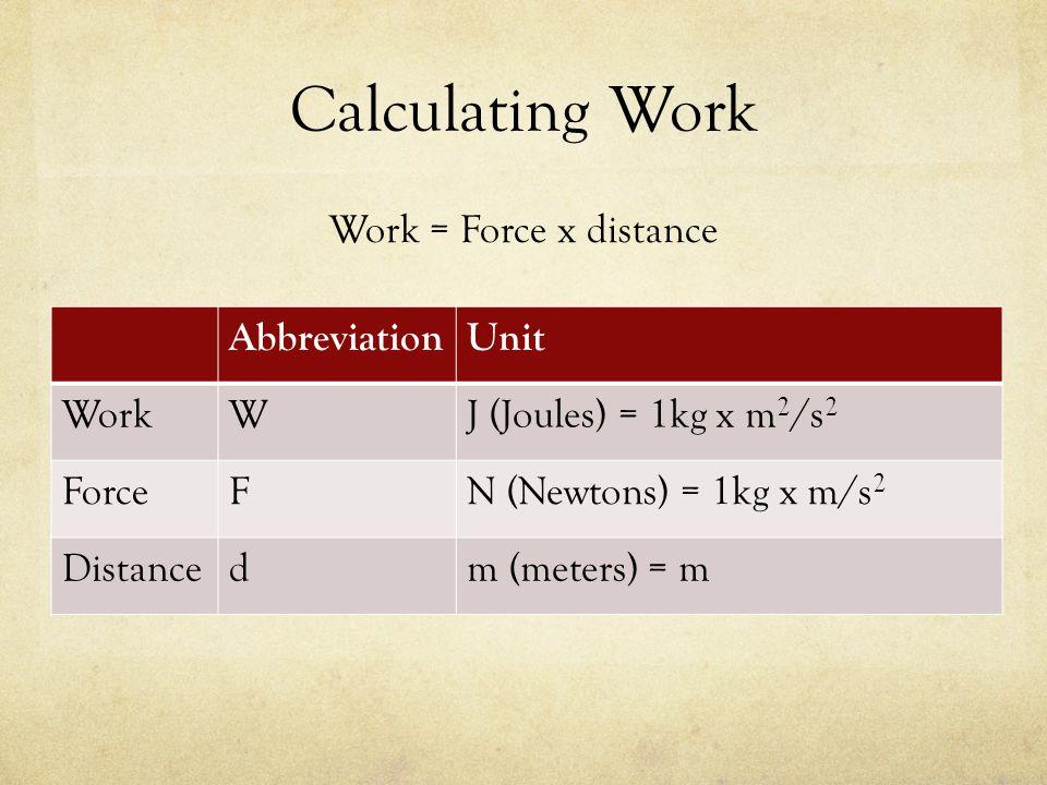 Calculating Work Work = Force x distance AbbreviationUnit WorkWJ (Joules) = 1kg x m 2 /s 2 ForceFN (Newtons) = 1kg x m/s 2 Distancedm (meters) = m