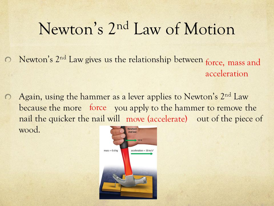 Newton's 2 nd Law of Motion Newton's 2 nd Law gives us the relationship between Again, using the hammer as a lever applies to Newton's 2 nd Law becaus