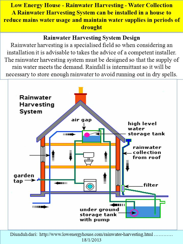 Diunduh dari: http://www.lowenergyhouse.com/rainwater-harvesting.html ………… 18/1/2013 Low Energy House - Rainwater Harvesting - Water Collection A Rain