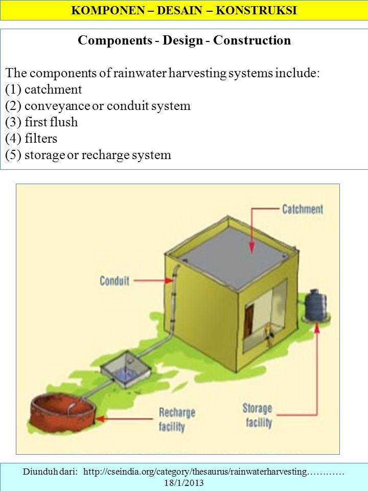 Housing and rainwater harvesting - Durham e-Theses