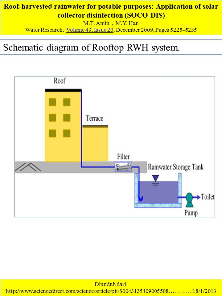 Diunduh dari: http://www.sciencedirect.com/science/article/pii/S0043135409005508………… 18/1/2013 Roof-harvested rainwater for potable purposes: Applicat