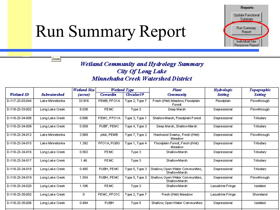 6 6 Run Summary Report Subsets of records can be filtered by: –Project –Location (City or SubWatershed) –Status of record (Complete or not) Report Cho