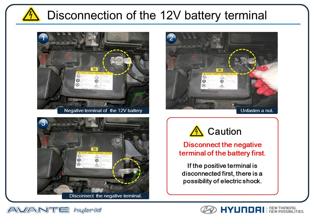 Disconnection of the 12V battery terminal Caution Disconnect the negative terminal of the battery first.