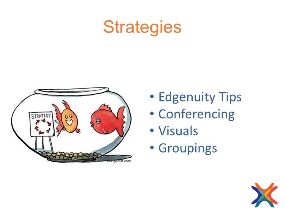 Edgenuity Tips Conferencing Visuals Groupings Strategies