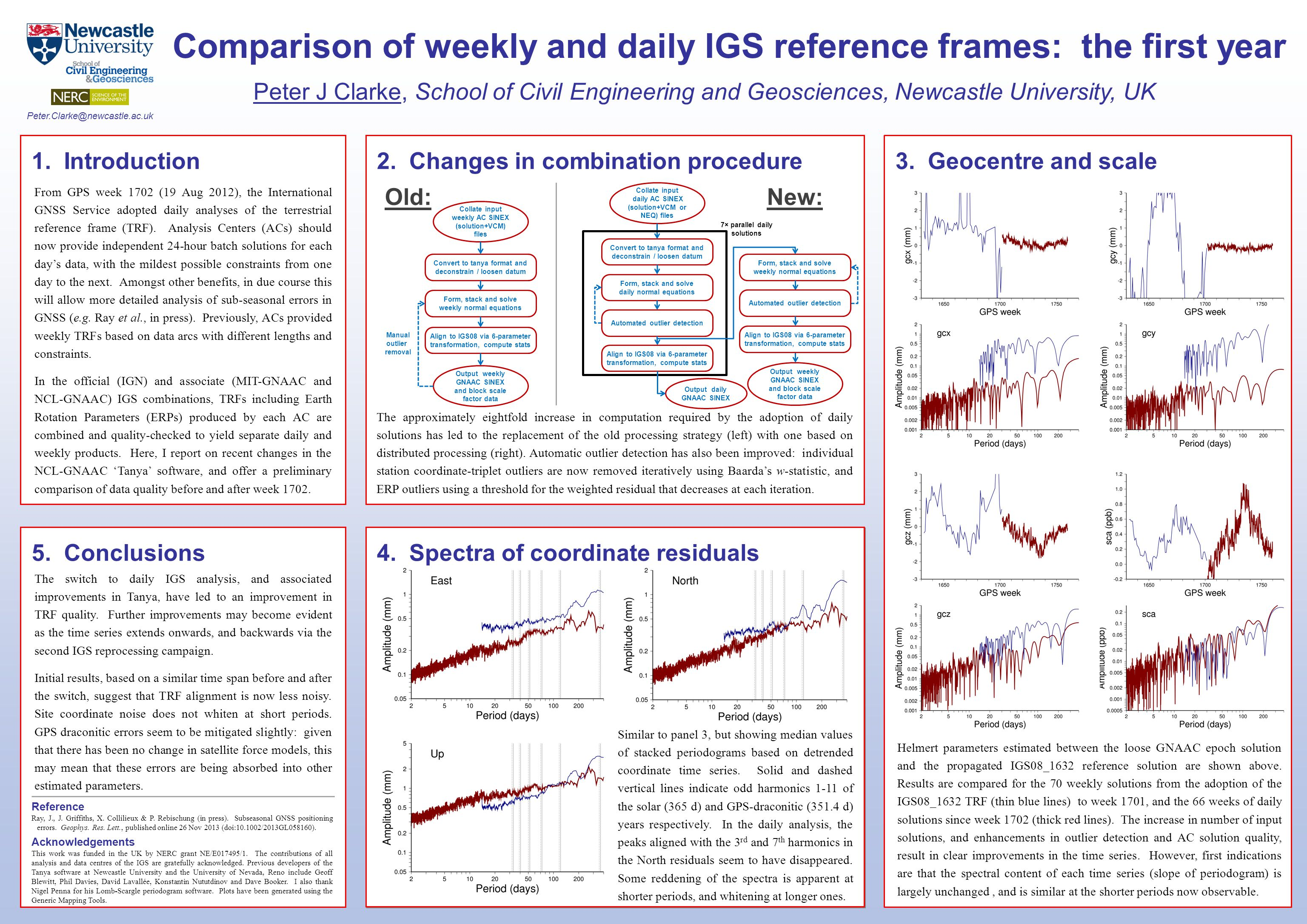 3. Geocentre and scale Comparison of weekly and daily IGS reference frames: the first year Peter J Clarke, School of Civil Engineering and Geosciences