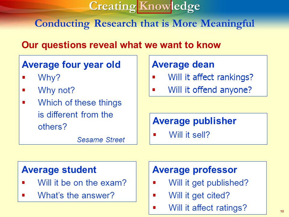 10 Creating Knowledge Creating Knowledge Conducting Research that is More Meaningful Average four year old   Why.