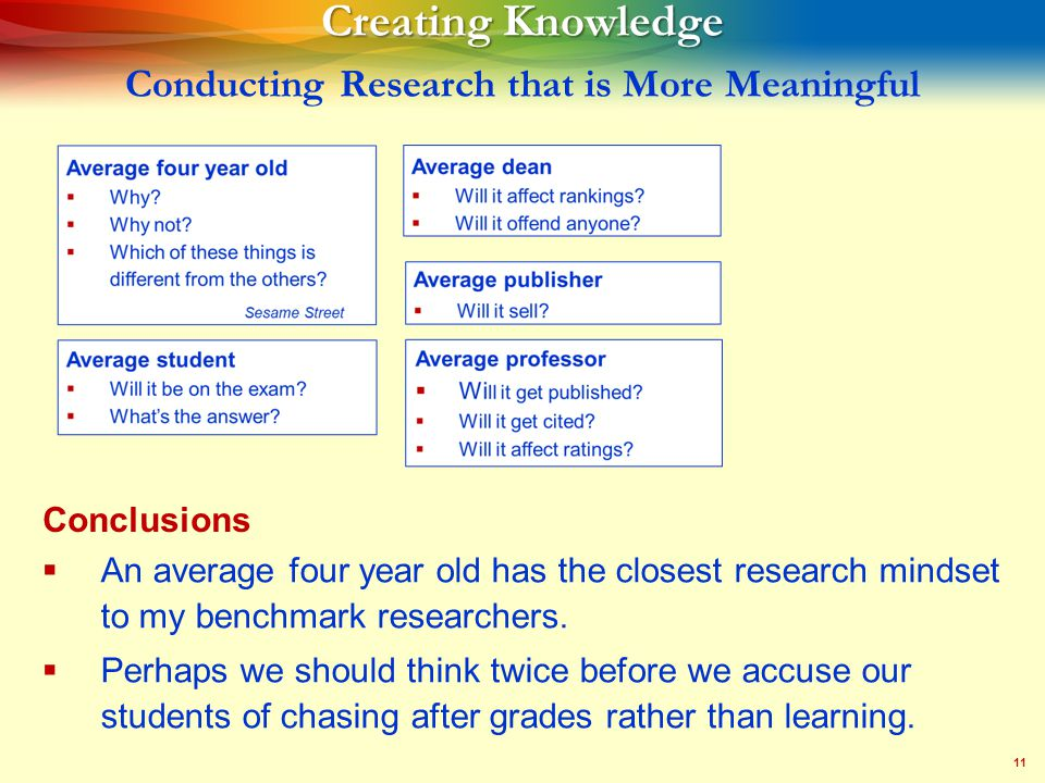 11 Creating Knowledge Creating Knowledge Conducting Research that is More Meaningful Conclusions   An average four year old has the closest research mindset to my benchmark researchers.
