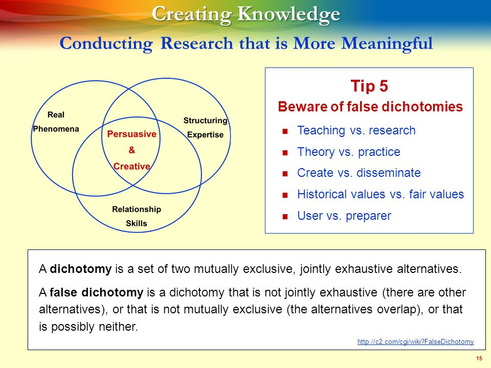 15 Creating Knowledge Creating Knowledge Conducting Research that is More Meaningful Tip 5 Beware of false dichotomies A dichotomy is a set of two mutually exclusive, jointly exhaustive alternatives.