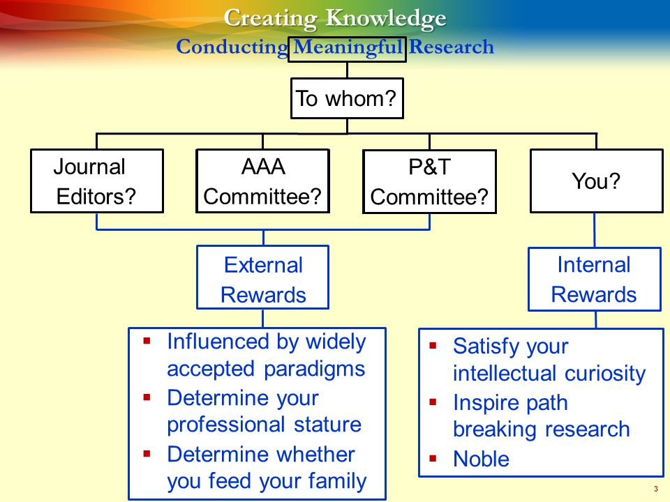 3 Creating Knowledge Creating Knowledge Conducting Meaningful Research To whom.