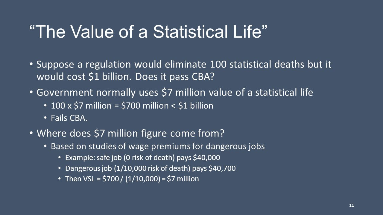 The Value of a Statistical Life Suppose a regulation would eliminate 100 statistical deaths but it would cost $1 billion.