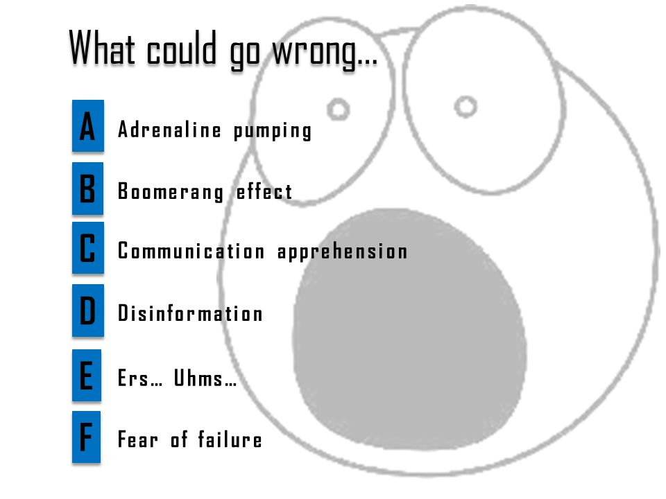 What could go wrong… A A B B C C Boomerang effect Communication apprehension D D Disinformation E E Ers… Uhms… F F Fear of failure Adrenaline pumping