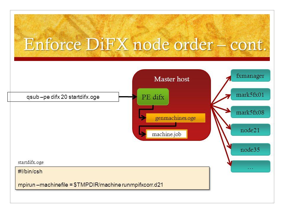 Enforce DiFX node order – cont.