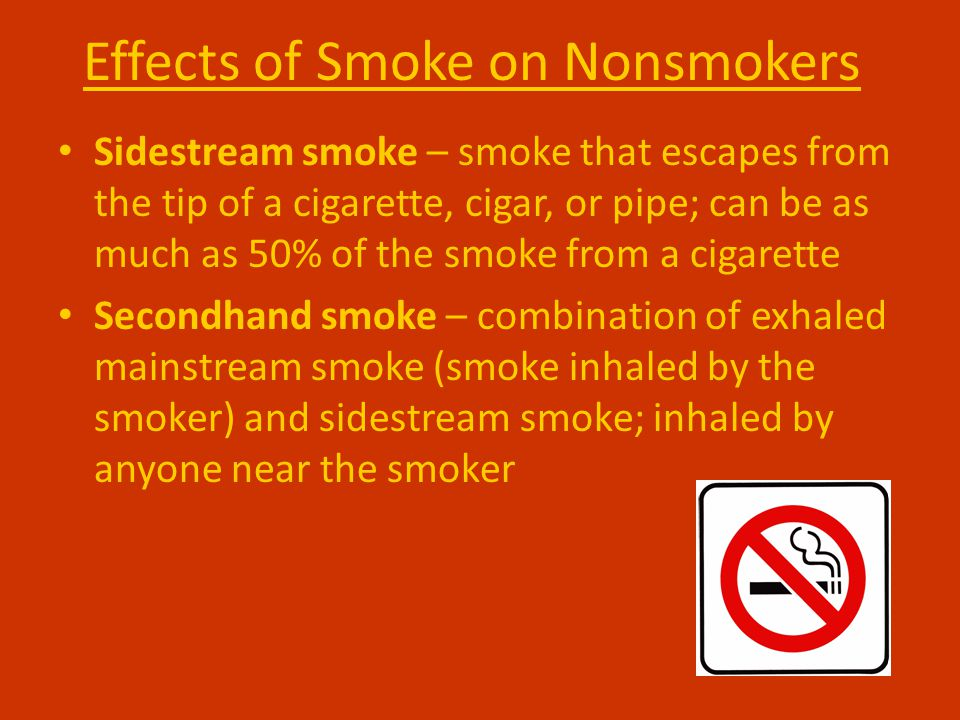 Effects of Smoke on Nonsmokers Sidestream smoke – smoke that escapes from the tip of a cigarette, cigar, or pipe; can be as much as 50% of the smoke from a cigarette Secondhand smoke – combination of exhaled mainstream smoke (smoke inhaled by the smoker) and sidestream smoke; inhaled by anyone near the smoker