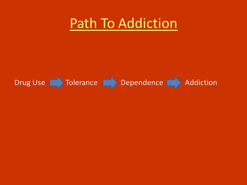 Path To Addiction Drug Use Tolerance Dependence Addiction