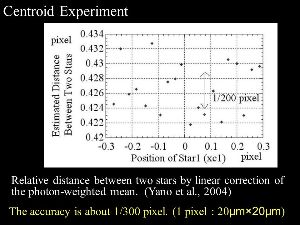 Relative distance between two stars by linear correction of the photon-weighted mean.