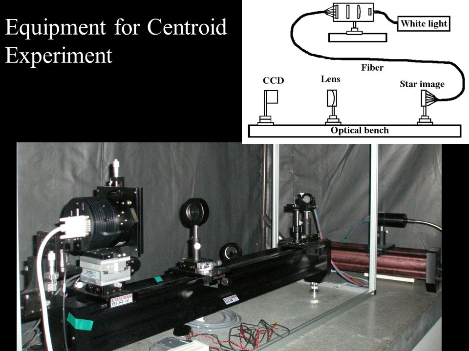 Equipment for Centroid Experiment
