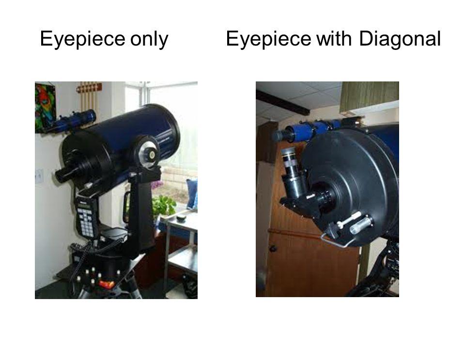Eyepiece onlyEyepiece with Diagonal