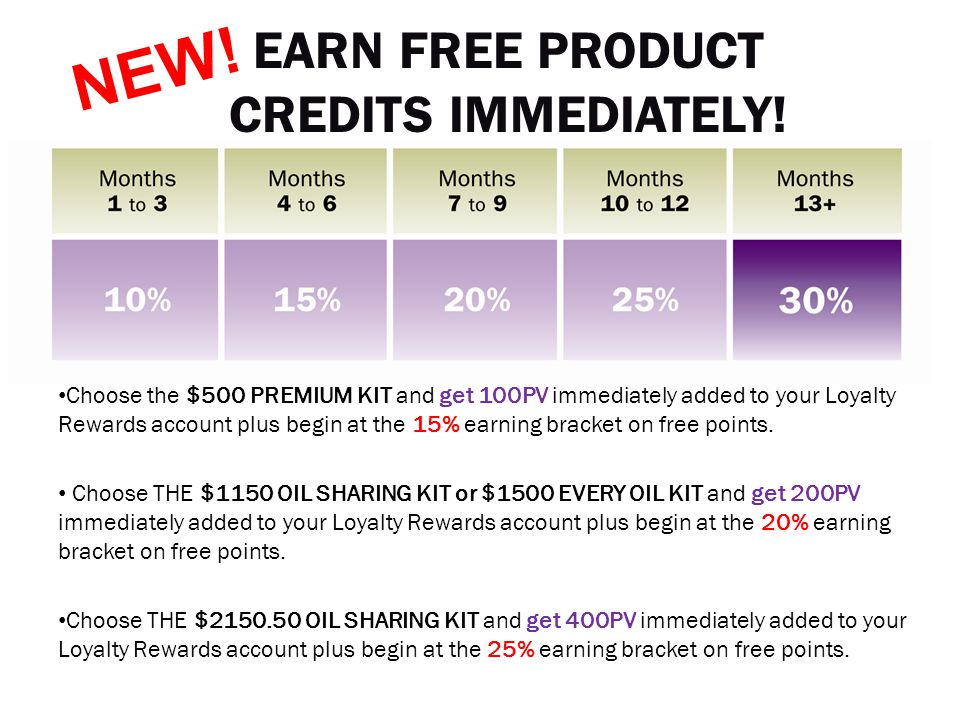 Choose the $500 PREMIUM KIT and get 100PV immediately added to your Loyalty Rewards account plus begin at the 15% earning bracket on free points. Choo
