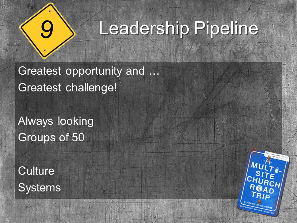 Leadership Pipeline Greatest opportunity and … Greatest challenge.