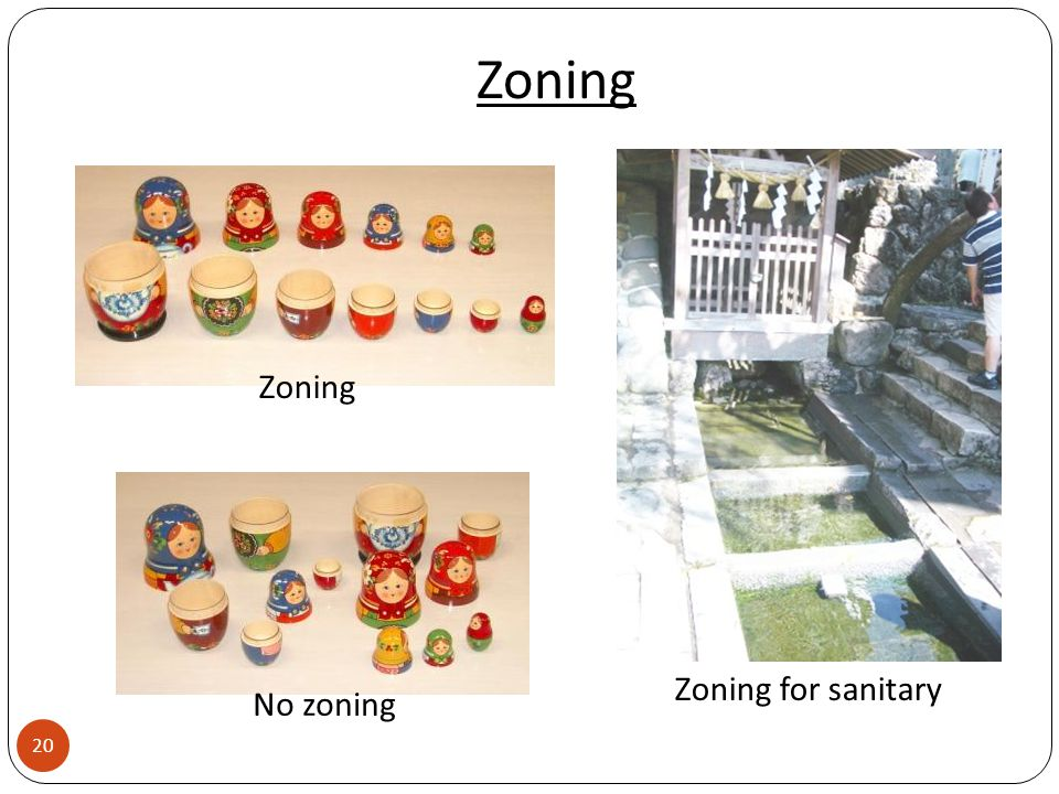 Zoning No zoning Zoning for sanitary 20
