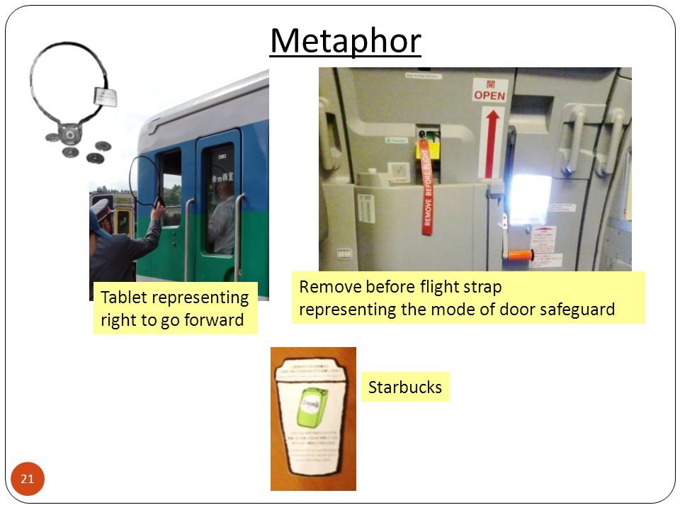 Metaphor Tablet representing right to go forward Remove before flight strap representing the mode of door safeguard 21 Starbucks