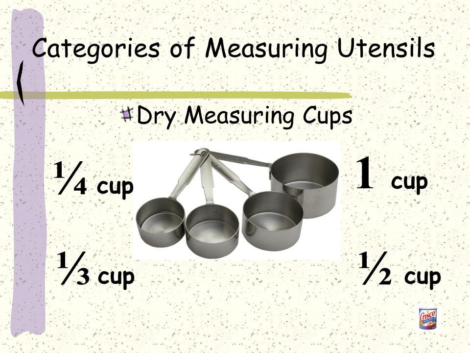 Typical ingredients measured Spices Cinnamon, salt, oregano, etc.