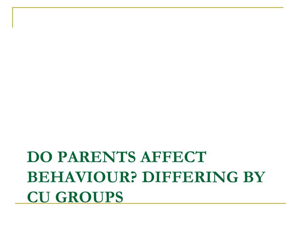 DO PARENTS AFFECT BEHAVIOUR DIFFERING BY CU GROUPS