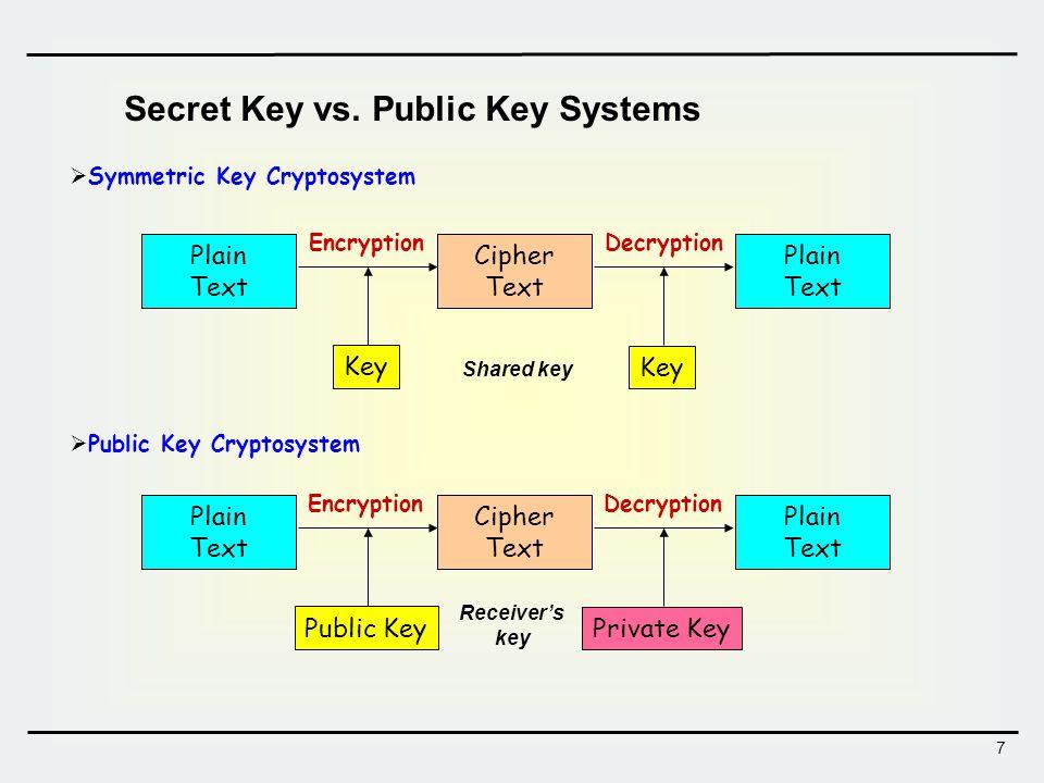 7 Secret Key vs.