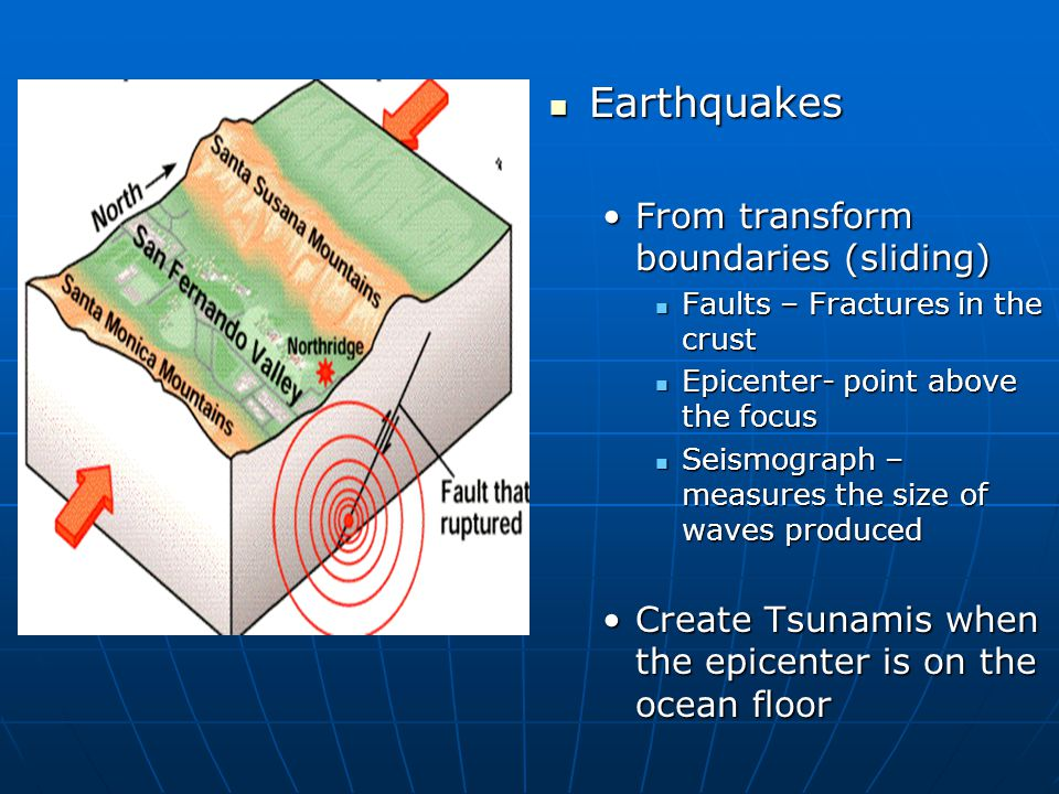 Earthquakes Earthquakes From transform boundaries (sliding)From transform boundaries (sliding) Faults – Fractures in the crust Faults – Fractures in t