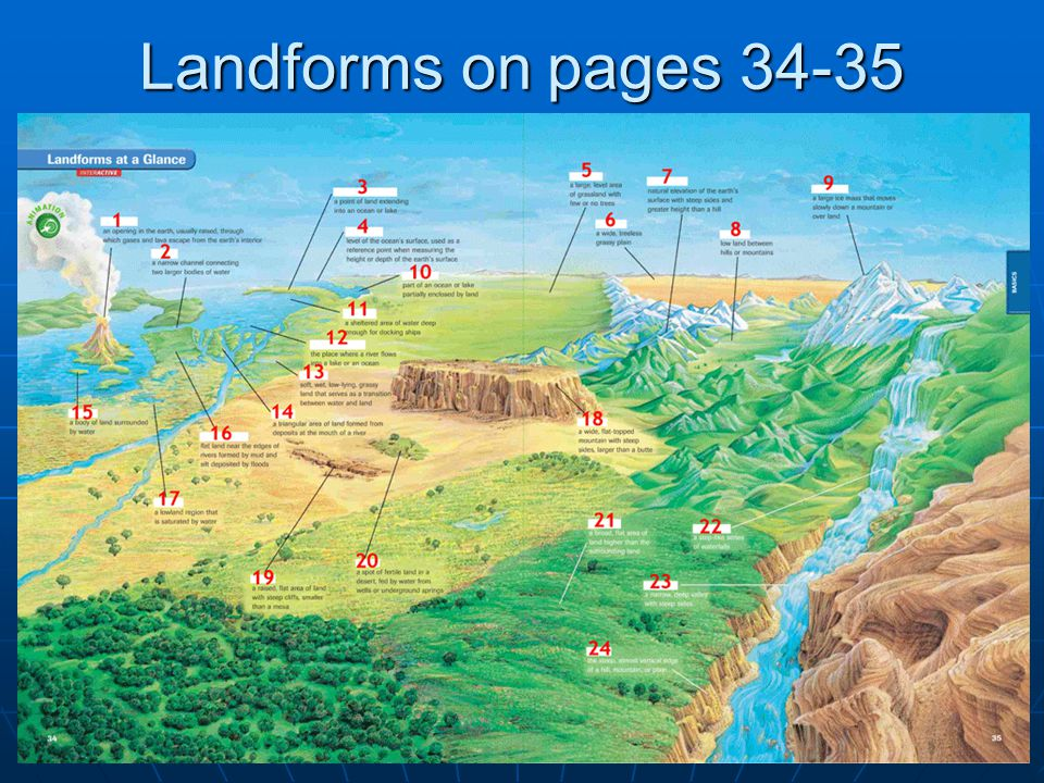 Landforms on pages 34-35