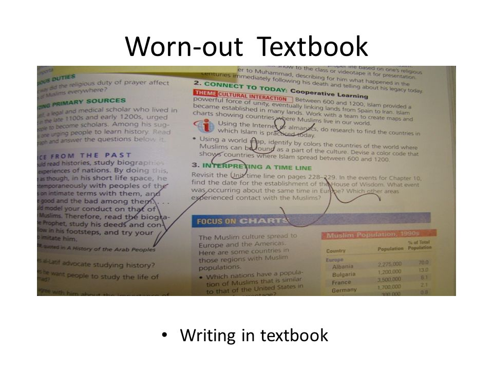 Worn-out Textbook Writing in textbook