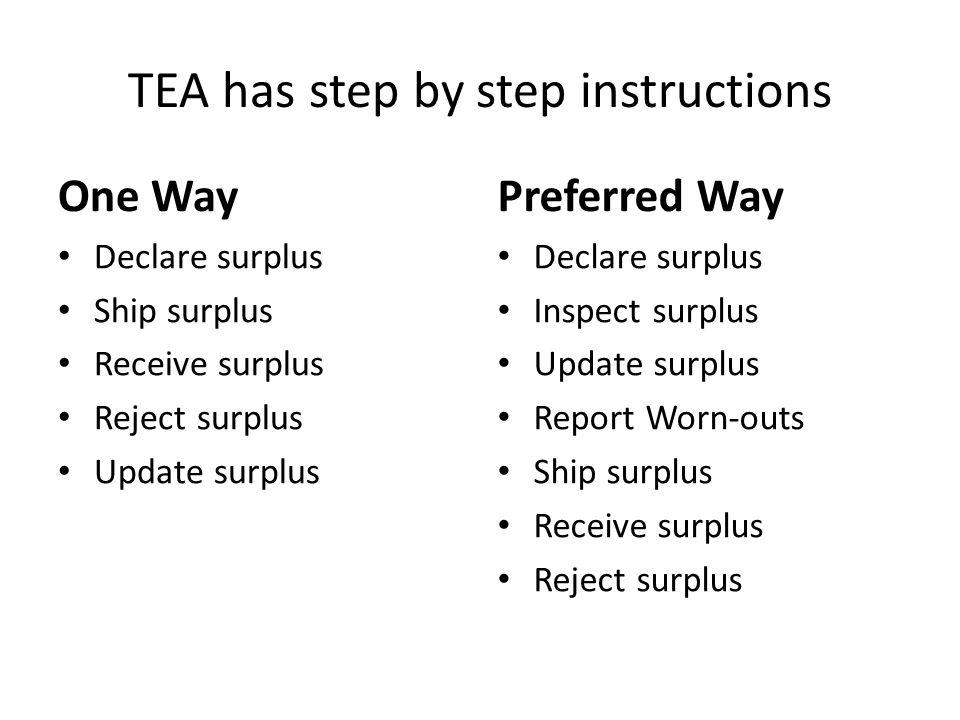Declaring/ Updating Surplus Full-Credit Courses Declaring/ Updating Surplus
