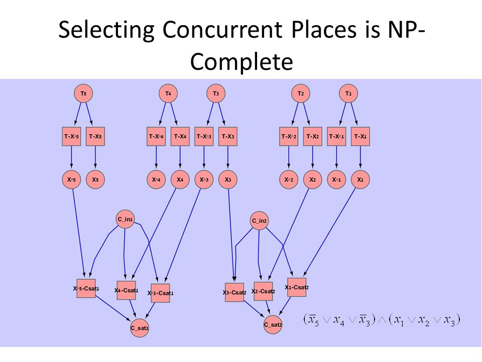 Selecting Concurrent Places is NP- Complete