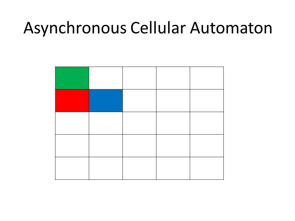 Asynchronous Cellular Automaton
