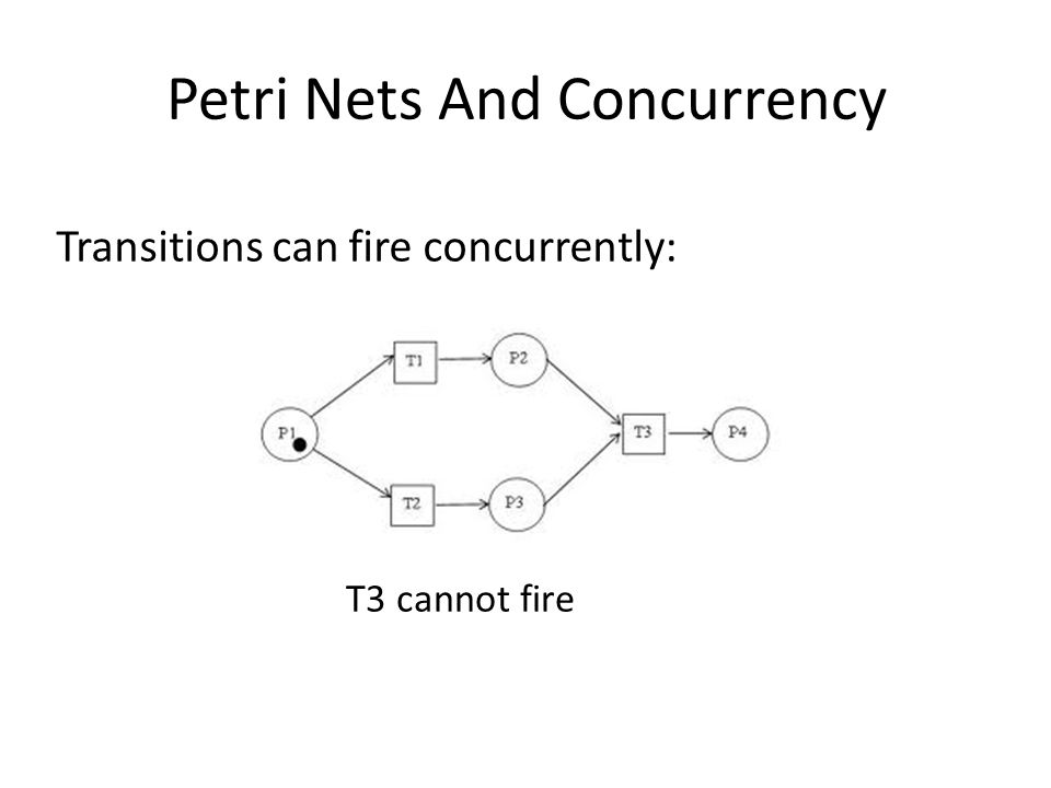 Petri Nets And Concurrency Transitions can fire concurrently: T3 cannot fire