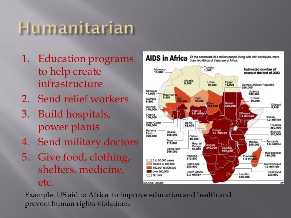 1.Education programs to help create infrastructure 2.Send relief workers 3.Build hospitals, power plants 4.Send military doctors 5.Give food, clothing, shelters, medicine, etc.