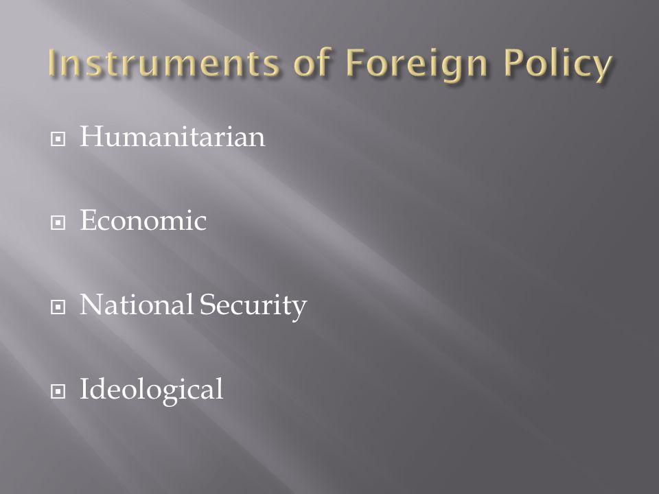  Humanitarian  Economic  National Security  Ideological