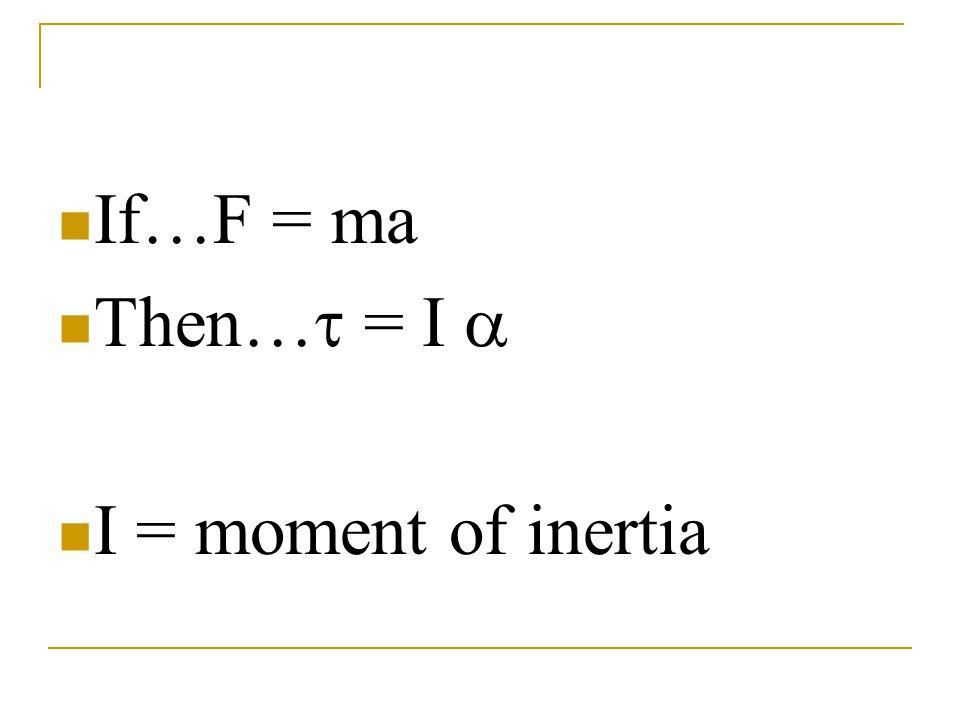 If…F = ma Then…  = I  I = moment of inertia