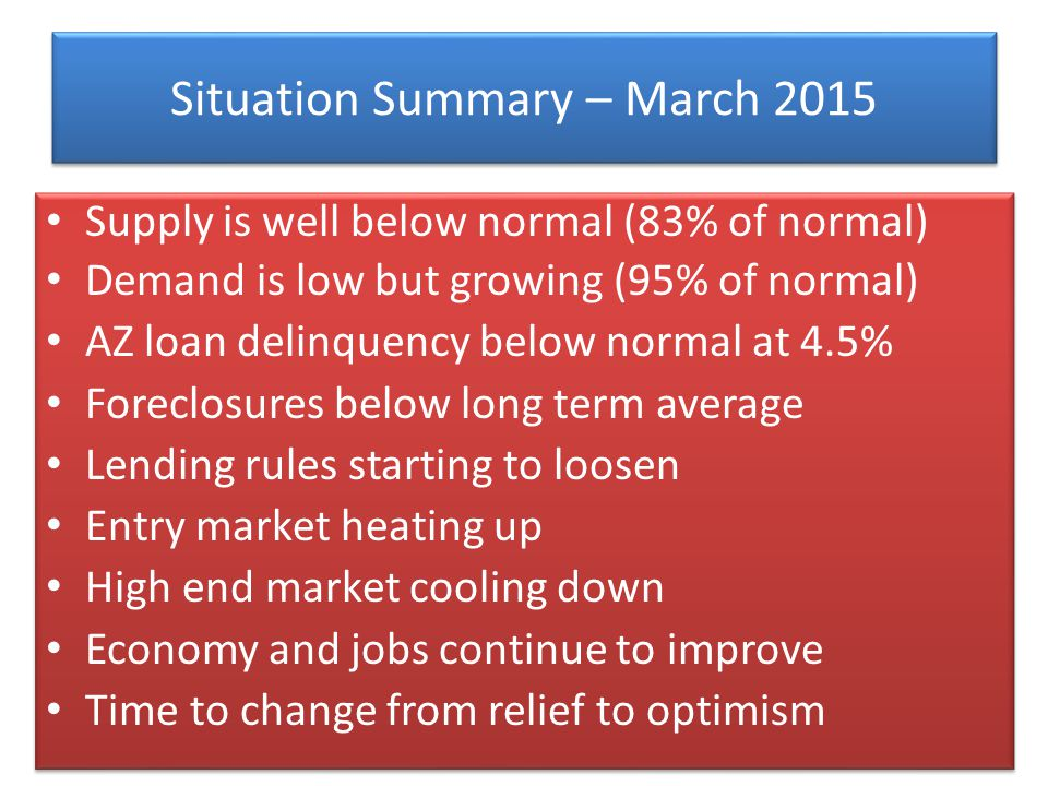 Situation Summary – March 2015 Supply is well below normal (83% of normal) Demand is low but growing (95% of normal) AZ loan delinquency below normal at 4.5% Foreclosures below long term average Lending rules starting to loosen Entry market heating up High end market cooling down Economy and jobs continue to improve Time to change from relief to optimism Supply is well below normal (83% of normal) Demand is low but growing (95% of normal) AZ loan delinquency below normal at 4.5% Foreclosures below long term average Lending rules starting to loosen Entry market heating up High end market cooling down Economy and jobs continue to improve Time to change from relief to optimism