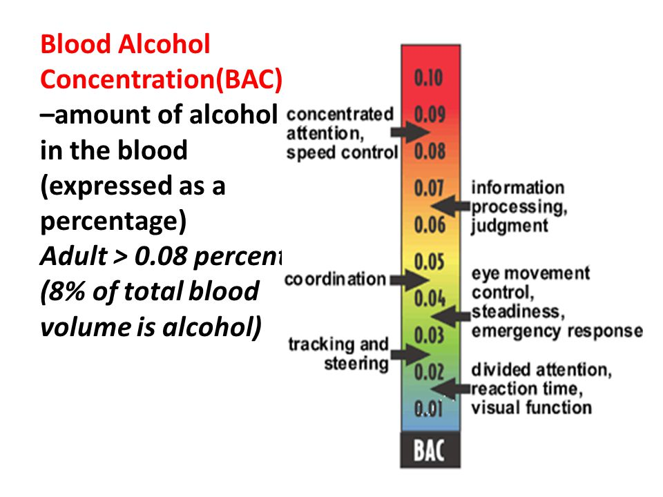Blood Alcohol Concentration(BAC) –amount of alcohol in the blood (expressed as a percentage) Adult > 0.08 percent (8% of total blood volume is alcohol)